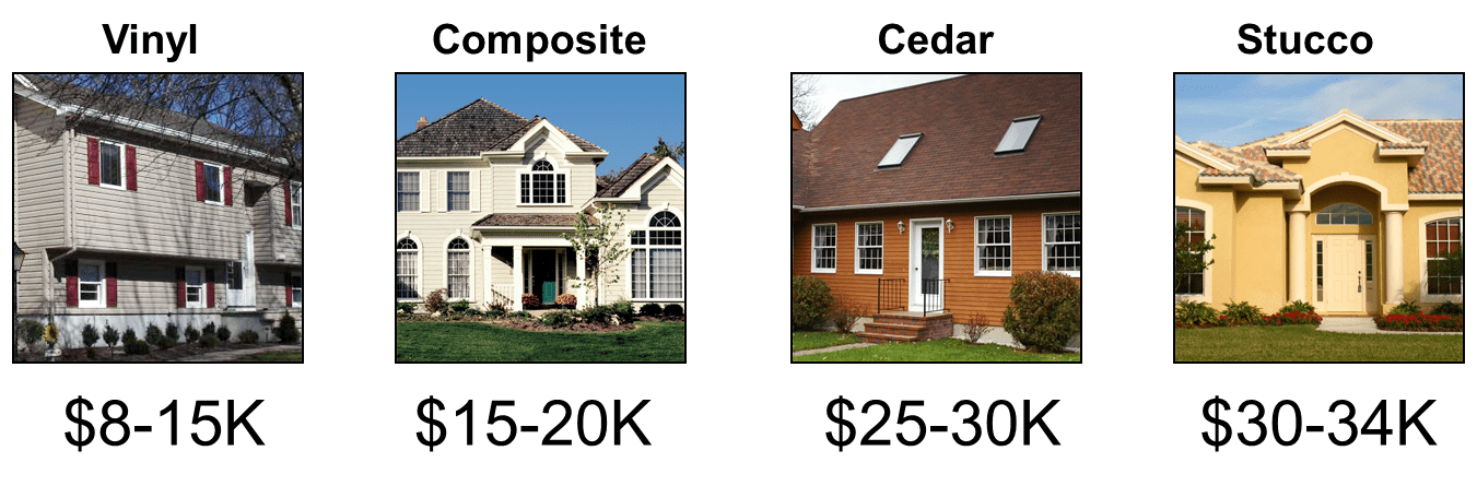 fiber-cement-price-comparison